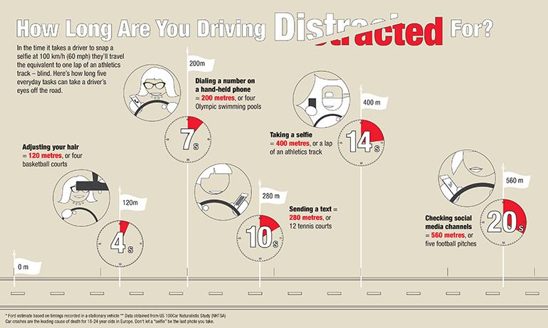 Distracted-Driving-Infographic.jpg