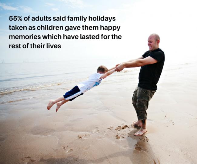Image: Family Holiday Association