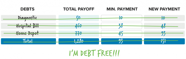 b2ap3_thumbnail_28042019-minimum-debt-2.png